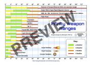 Infinity Weapon Range Chart preview.jpg